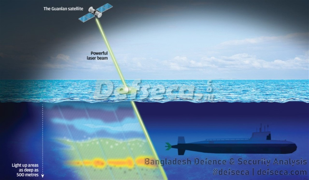 China's new laser device spells doom for enemy submarines